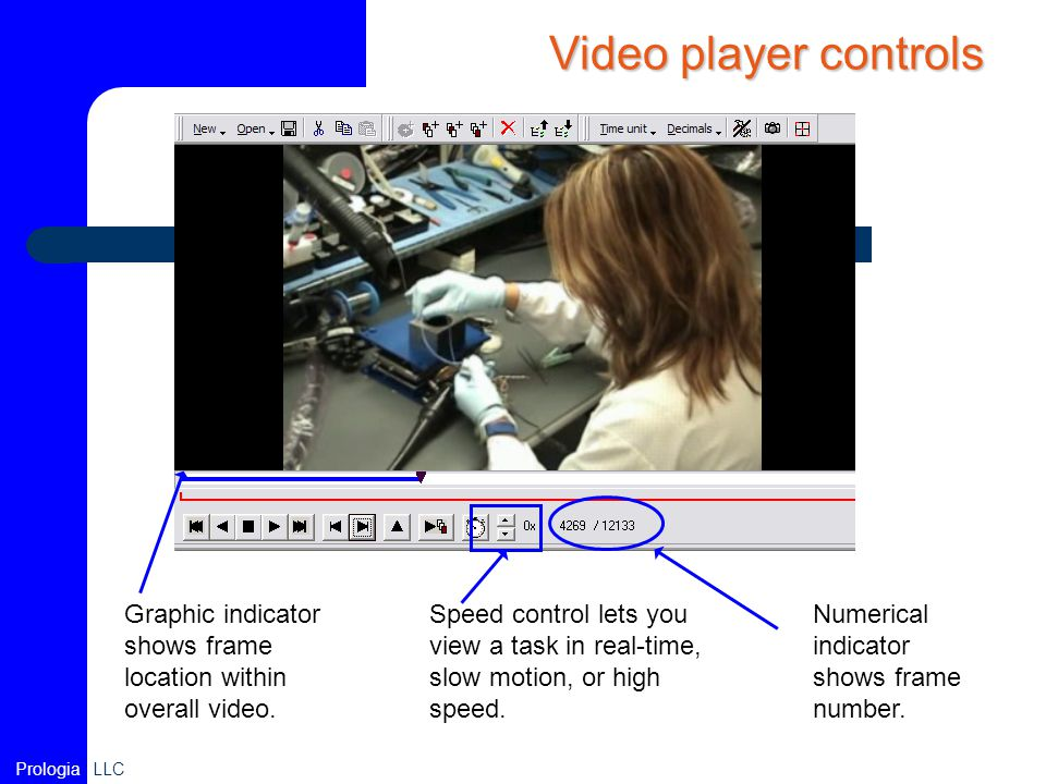 Video player controls Make new slide for time stamp button, include video and analysis quadrants.