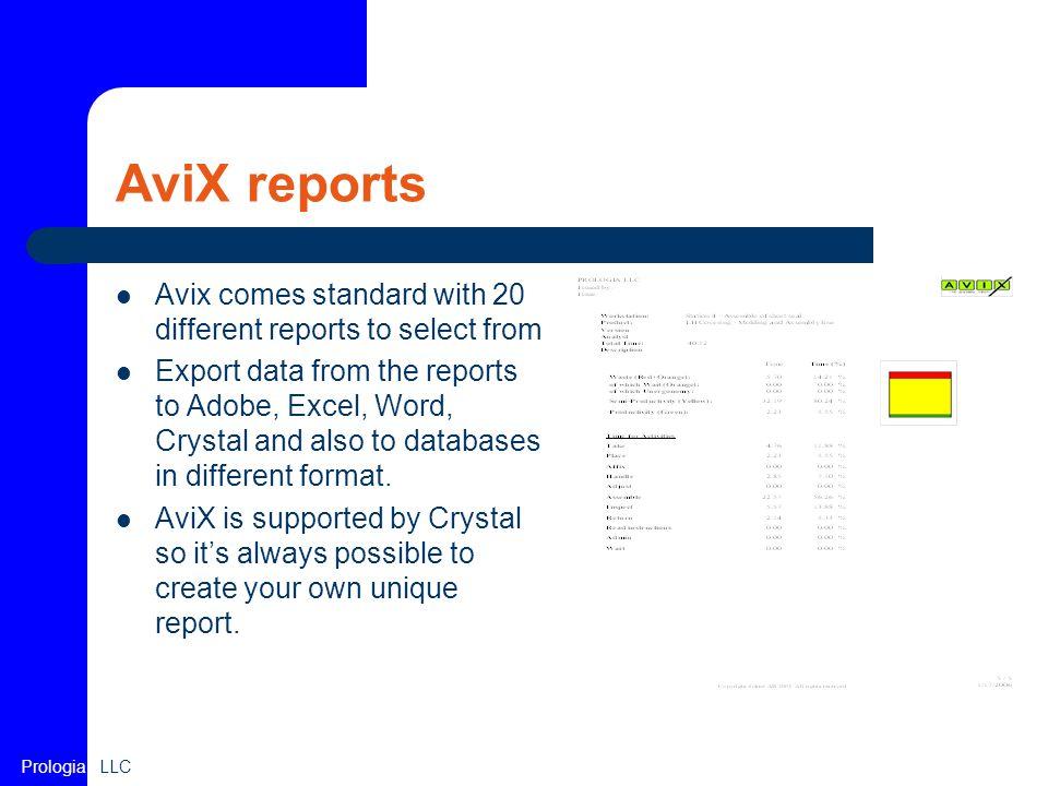 AviX reports Prologia LLC