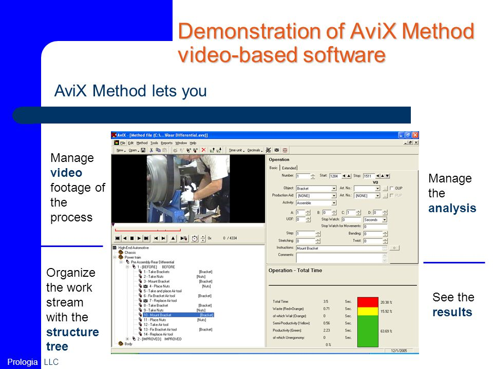 Demonstration of AviX Method video-based software