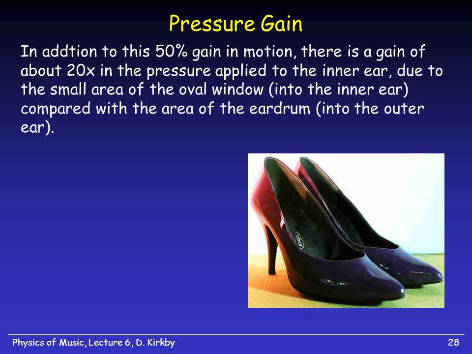 Pressure Gain