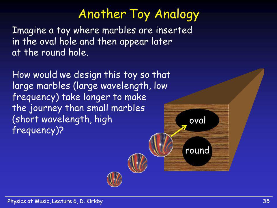 Another Toy Analogy