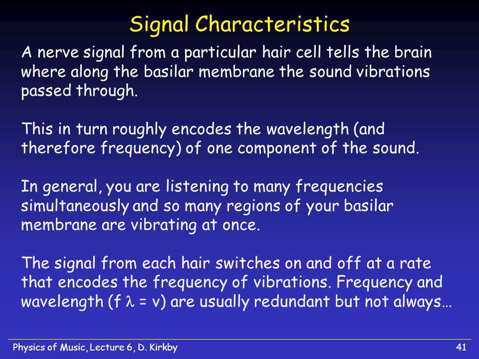 Signal Characteristics