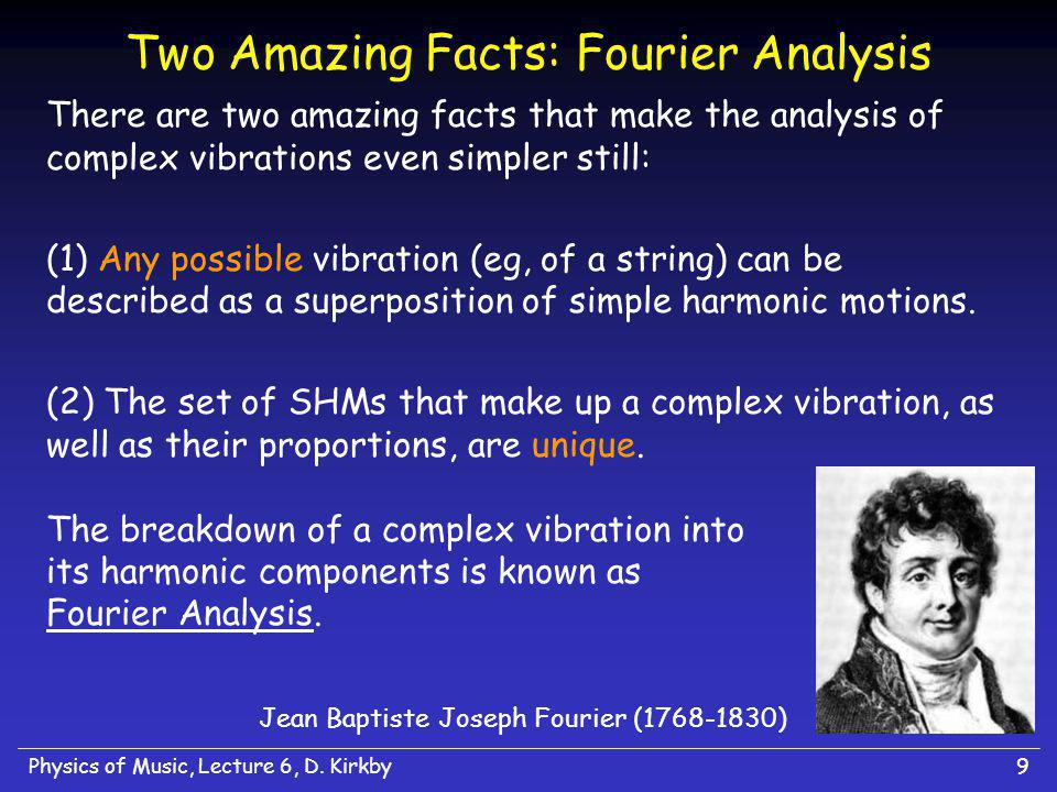 Two Amazing Facts: Fourier Analysis