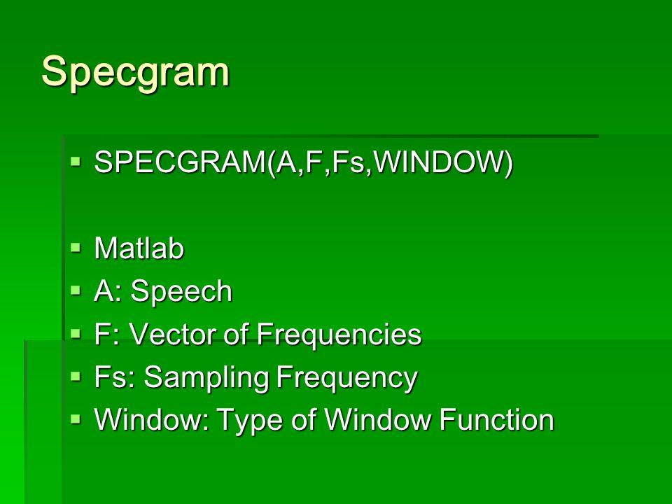 Specgram SPECGRAM(A,F,Fs,WINDOW) Matlab A: Speech