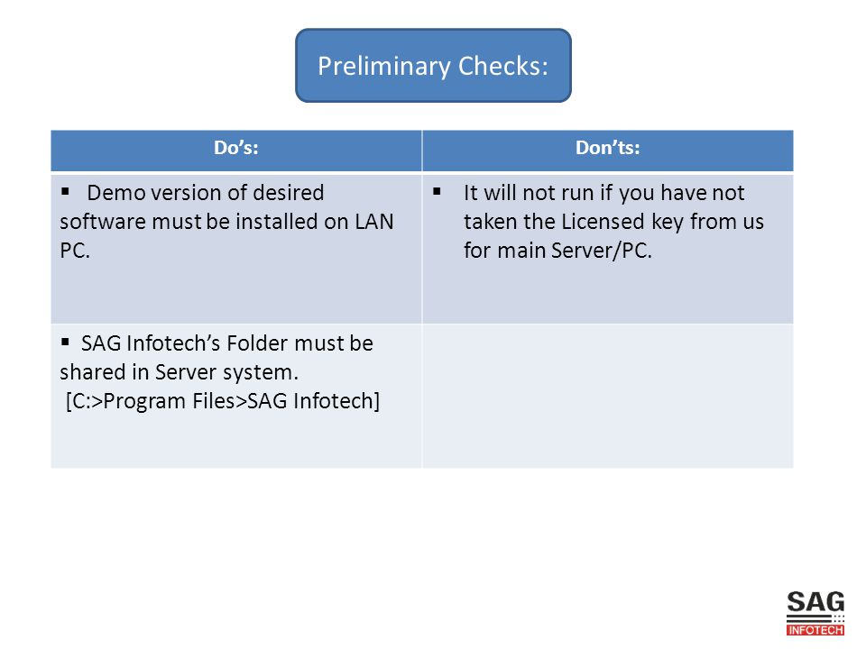 Preliminary Checks: Do's: Don'ts: Demo version of desired software must be installed on LAN PC.