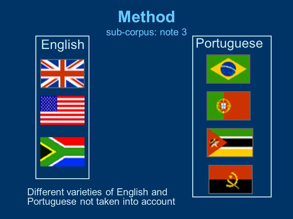 Method sub-corpus: note 3