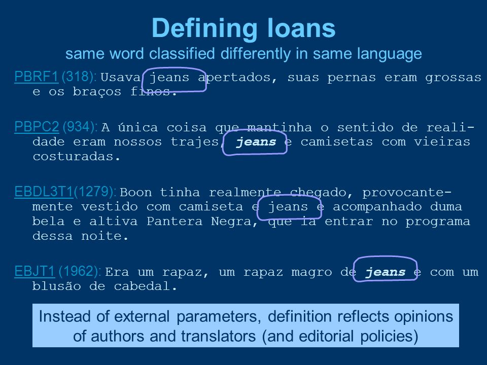 Defining loans same word classified differently in same language
