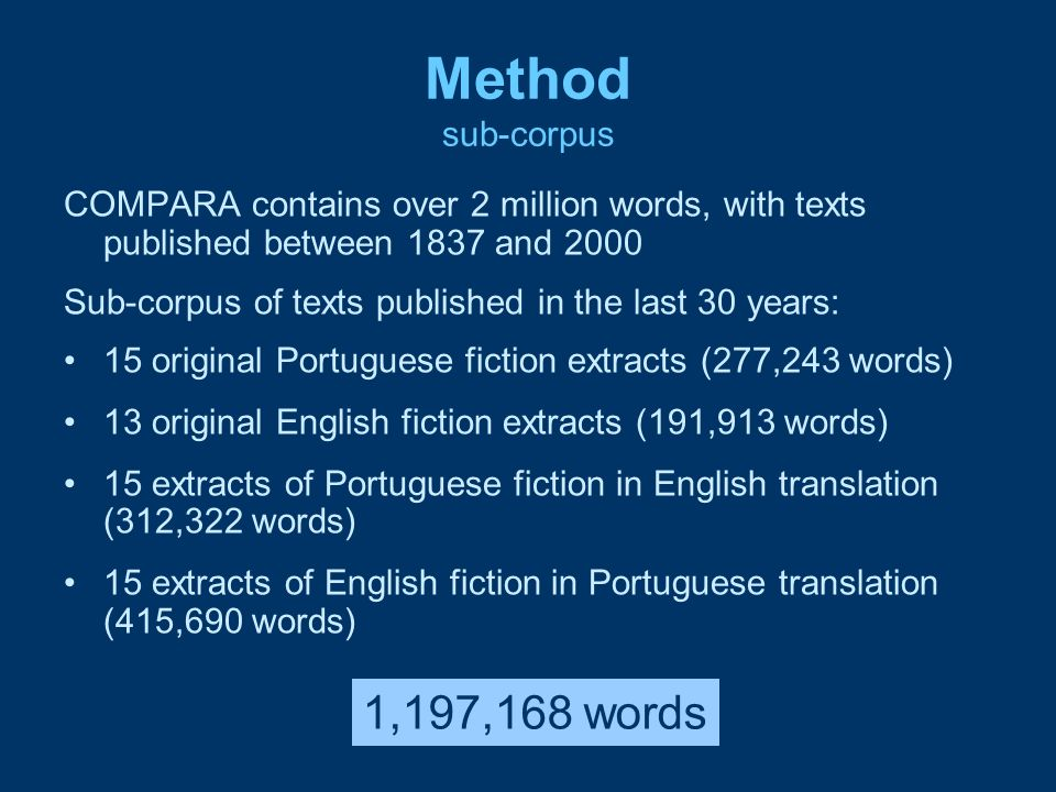 Method sub-corpus 1,197,168 words