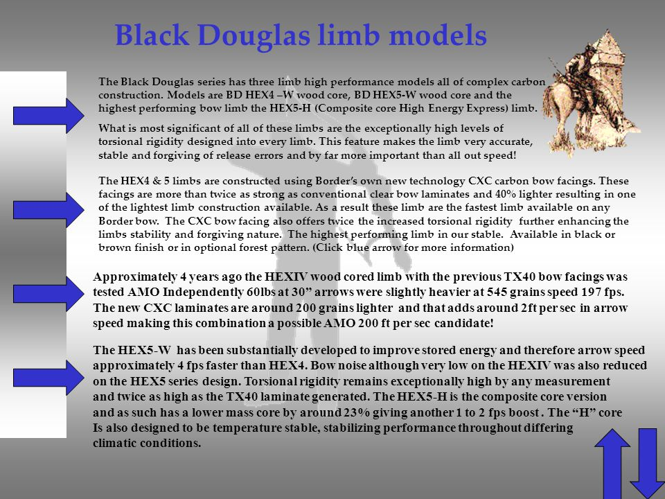Black Douglas limb models