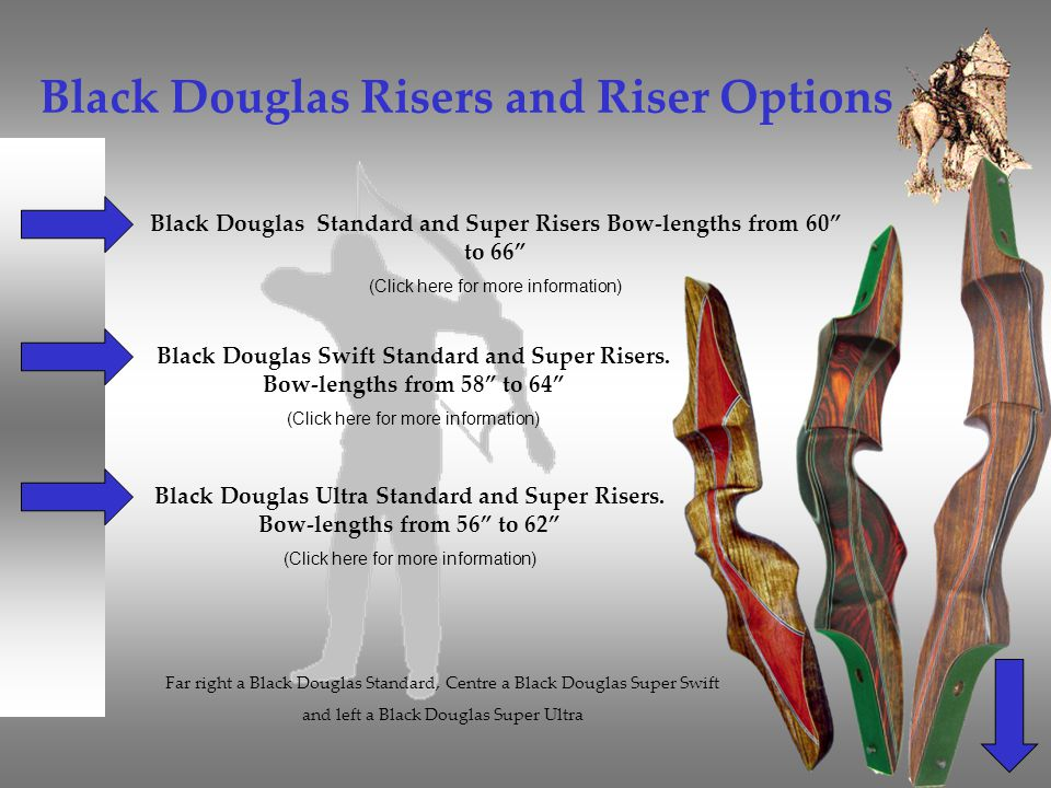 Black Douglas Risers and Riser Options