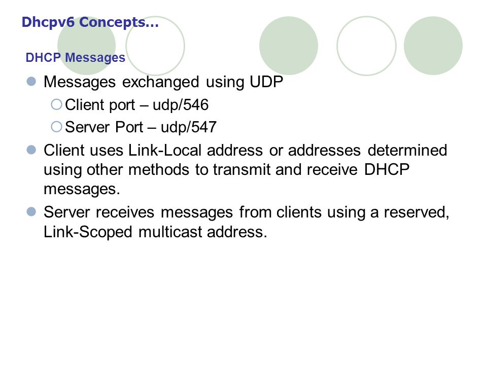 Messages exchanged using UDP