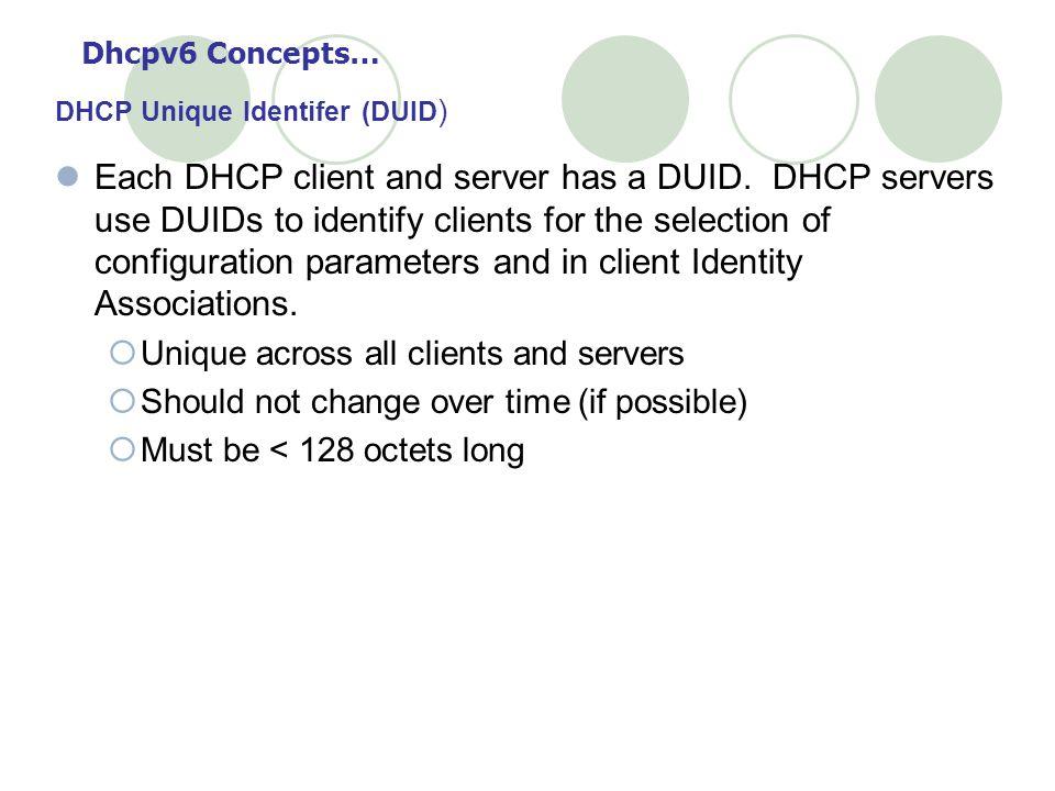 Dhcpv6 Concepts… DHCP Unique Identifer (DUID)
