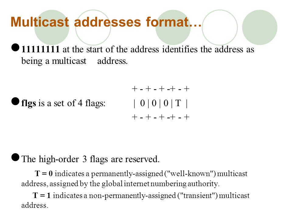 Multicast addresses format…