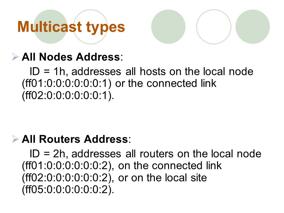 Multicast types All Nodes Address: