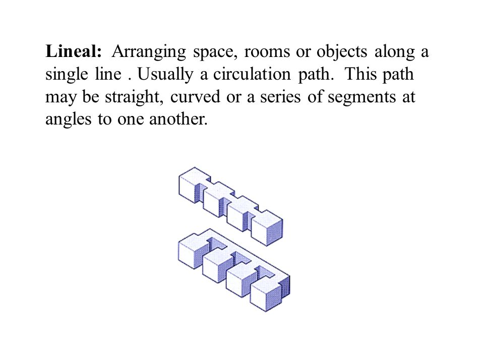 Lineal: Arranging space, rooms or objects along a single line