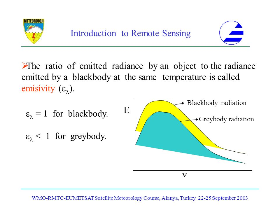 The ratio of emitted radiance by an object to the radiance