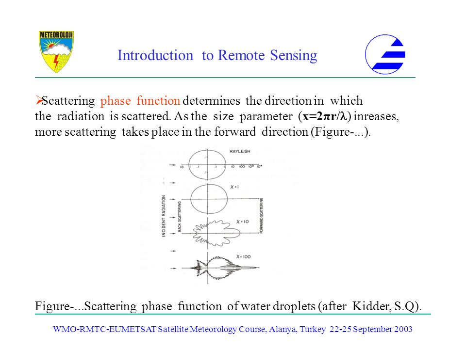 Scattering phase function determines the direction in which