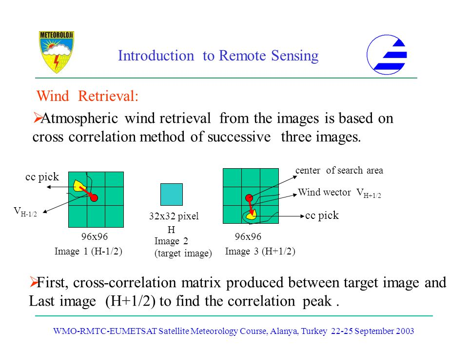 Atmospheric wind retrieval from the images is based on