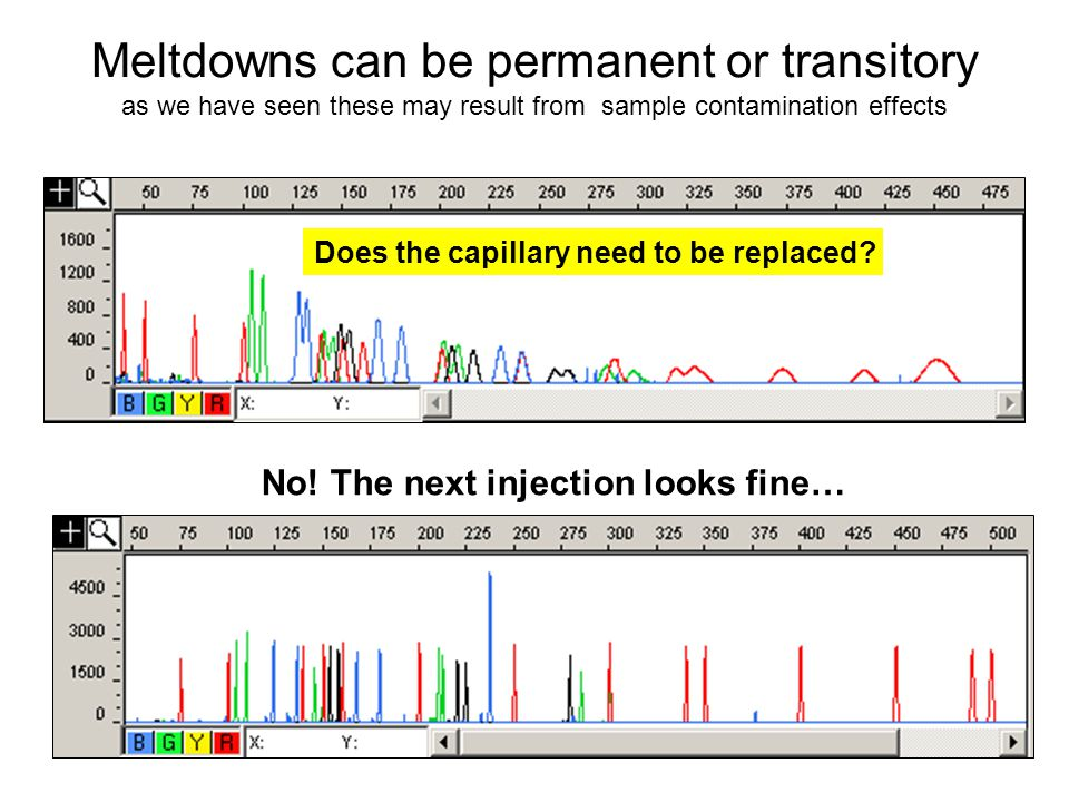 Meltdowns can be permanent or transitory as we have seen these may result from sample contamination effects