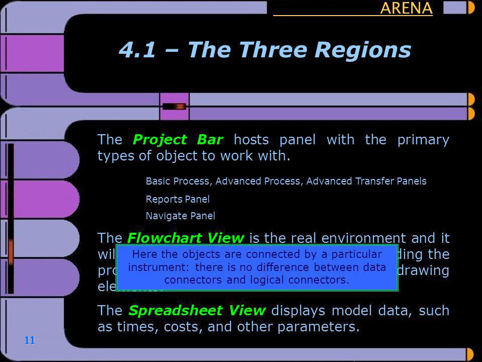 4.1 – The Three Regions ARENA