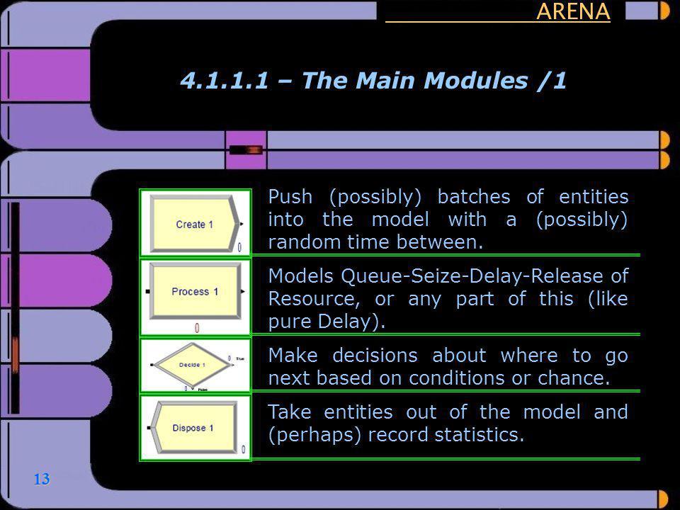 ARENA 4.1.1.1 – The Main Modules /1