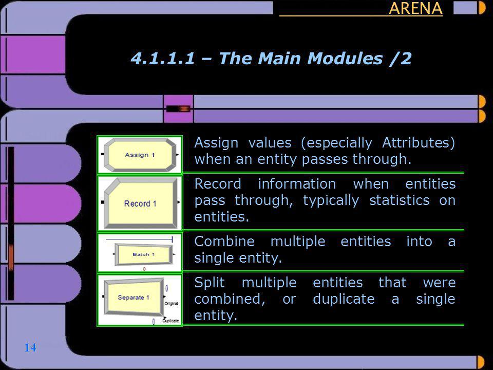 ARENA 4.1.1.1 – The Main Modules /2