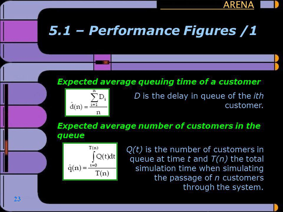 5.1 – Performance Figures /1