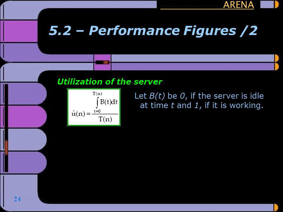 5.2 – Performance Figures /2