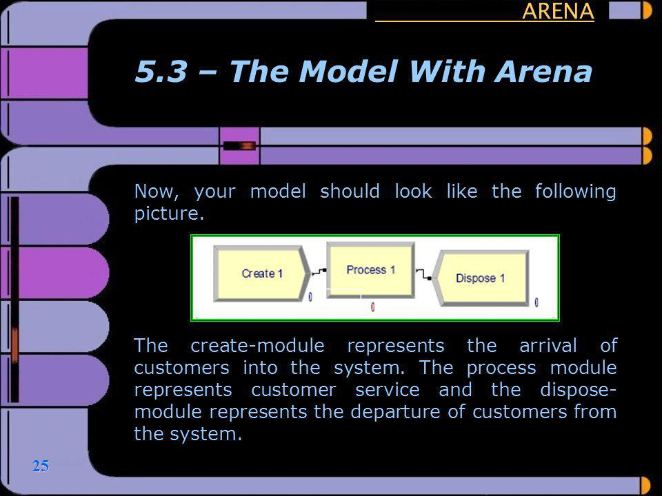 5.3 – The Model With Arena ARENA