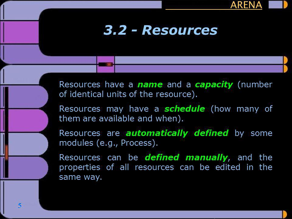 ARENA 3.2 - Resources. Resources have a name and a capacity (number of identical units of the resource).