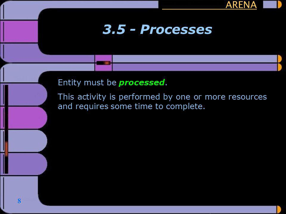 3.5 - Processes ARENA Entity must be processed.