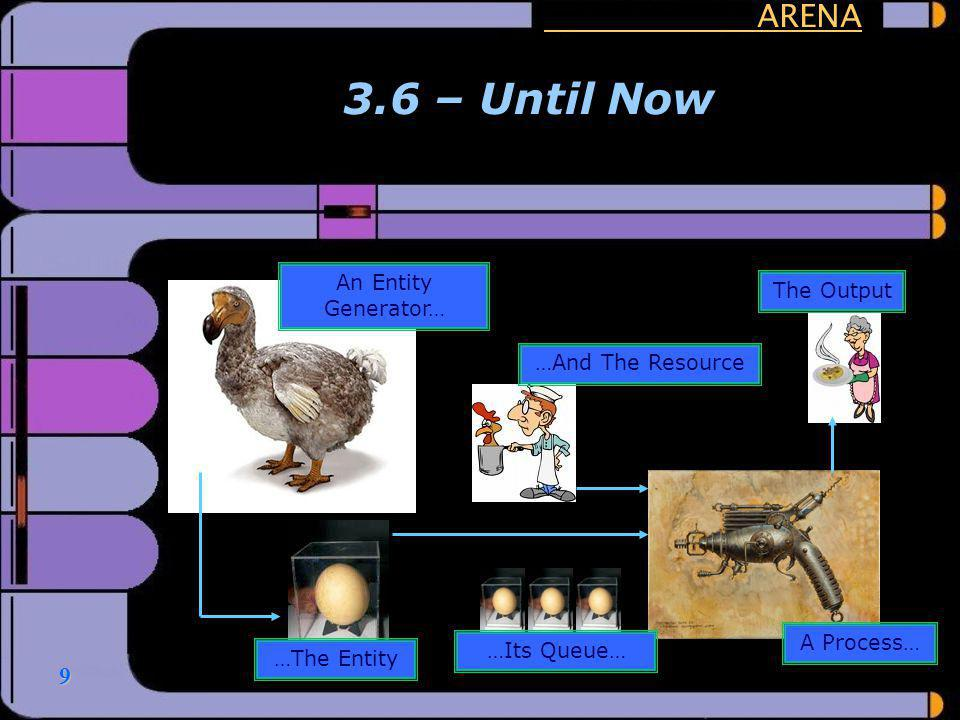 3.6 – Until Now ARENA An Entity Generator… The Output