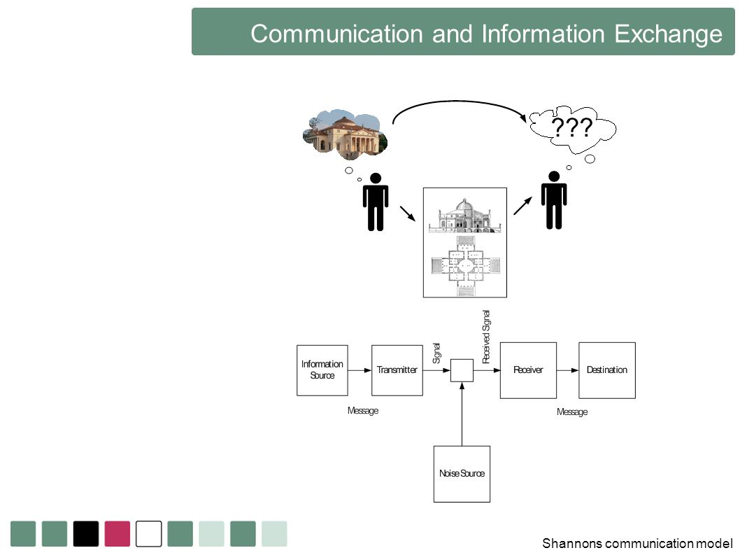 Communication and Information Exchange