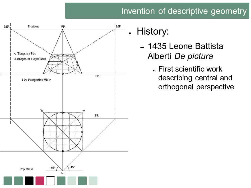 Invention of descriptive geometry