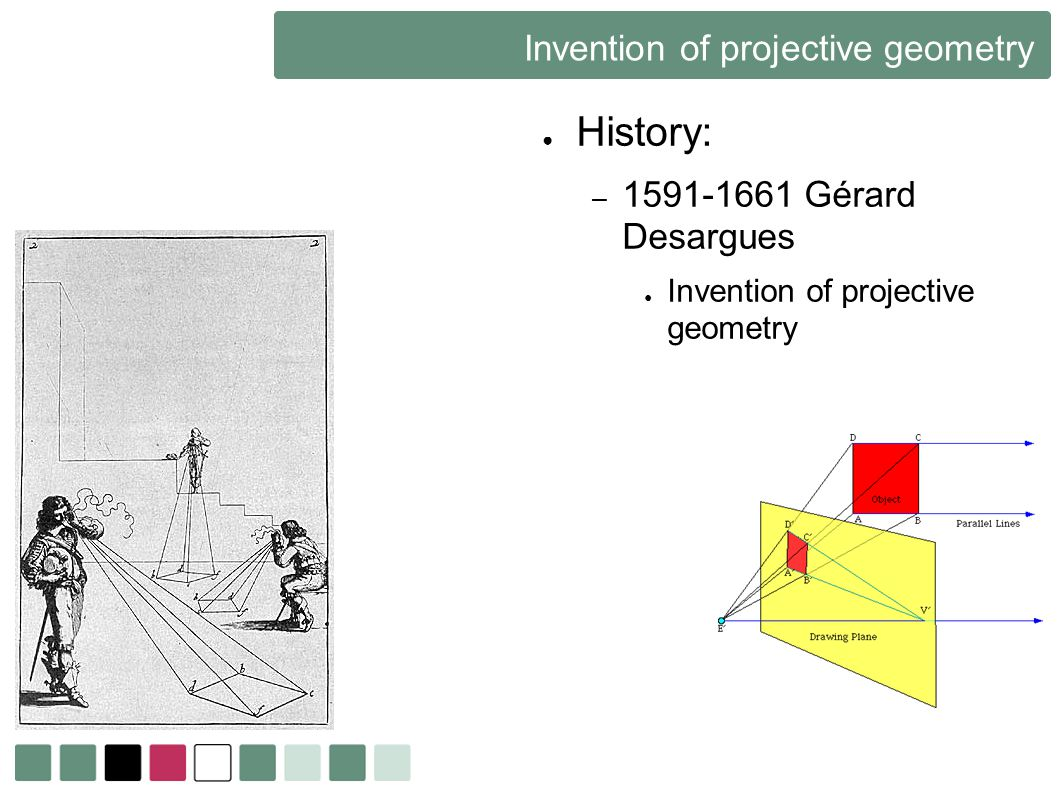 Invention of projective geometry
