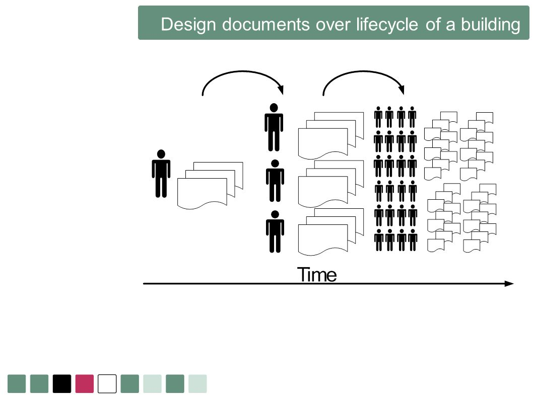 Design documents over lifecycle of a building