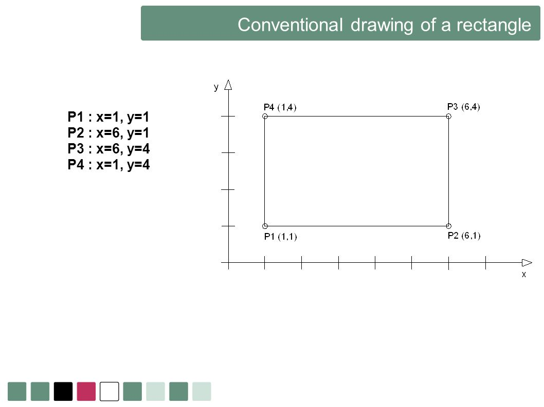 Conventional drawing of a rectangle