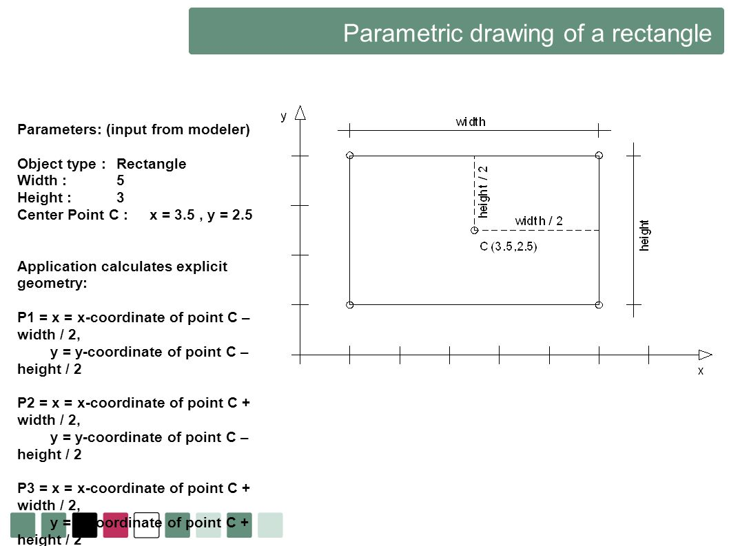 Parametric drawing of a rectangle