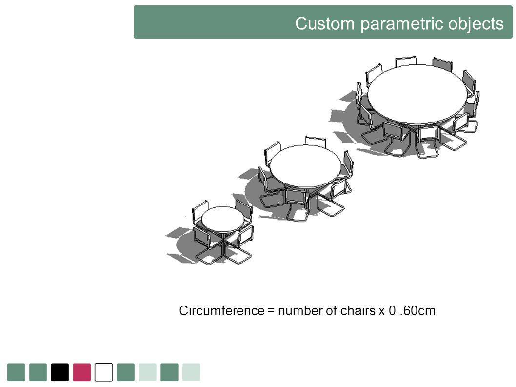 Custom parametric objects