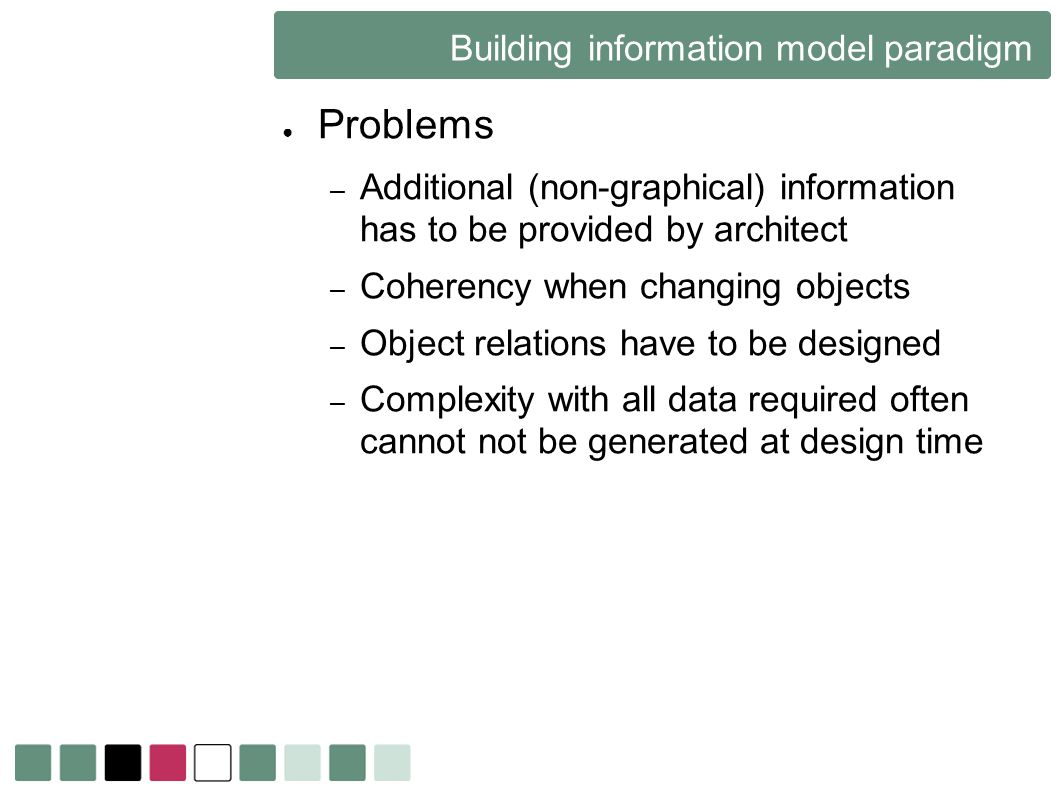 Building information model paradigm