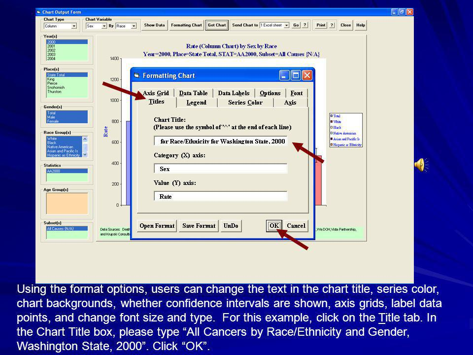 Using the format options, users can change the text in the chart title, series color, chart backgrounds, whether confidence intervals are shown, axis grids, label data points, and change font size and type.