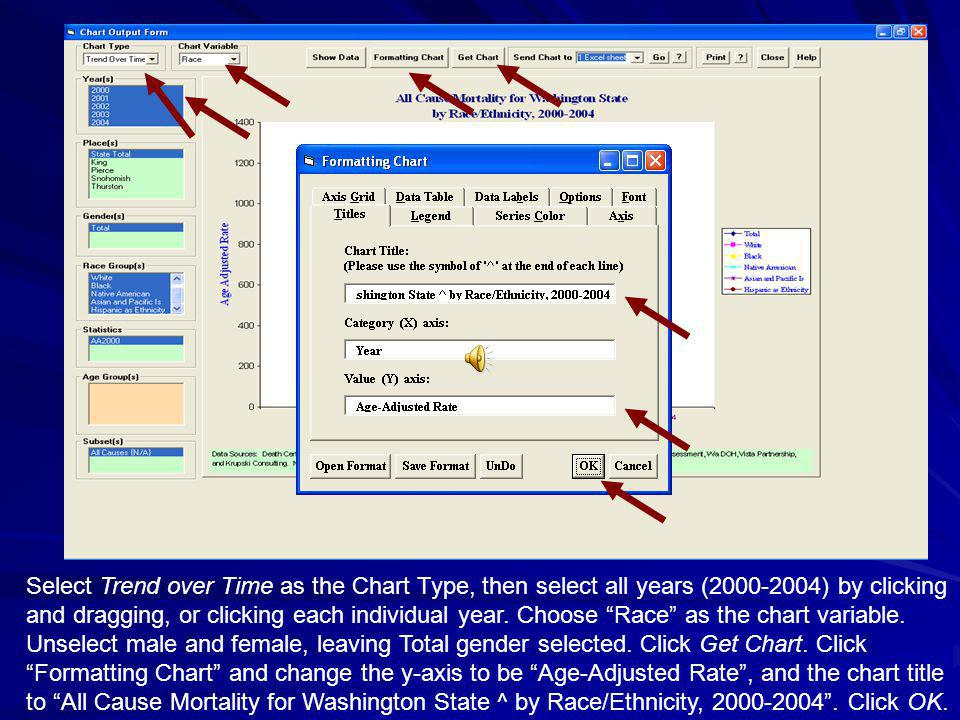 Select Trend over Time as the Chart Type, then select all years (2000-2004) by clicking and dragging, or clicking each individual year.