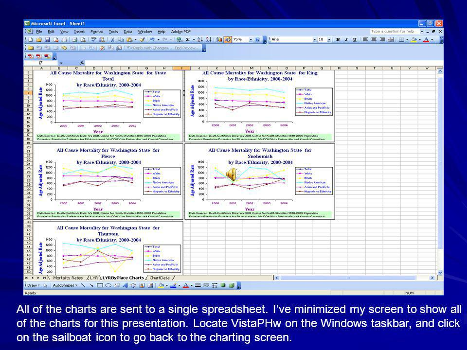 All of the charts are sent to a single spreadsheet