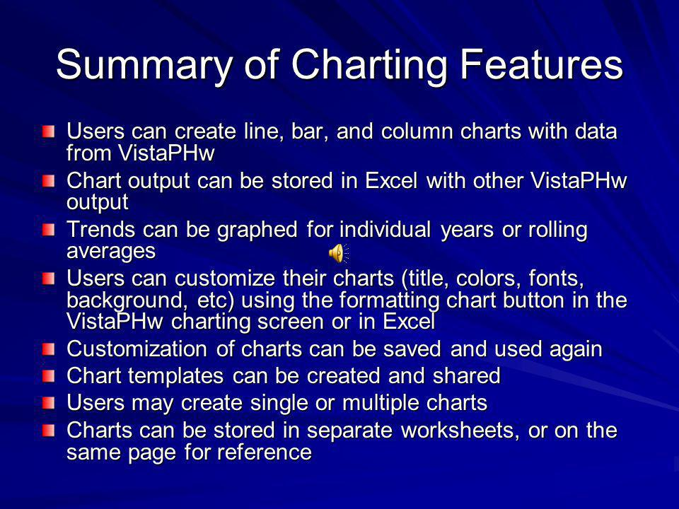 Summary of Charting Features