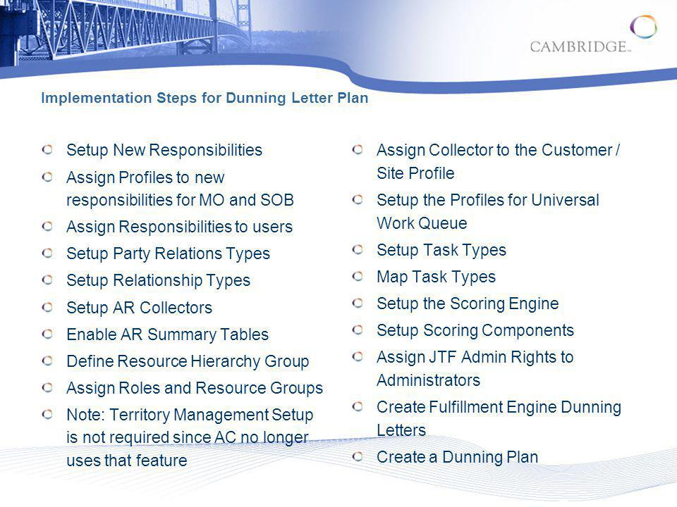 Implementation Steps for Dunning Letter Plan