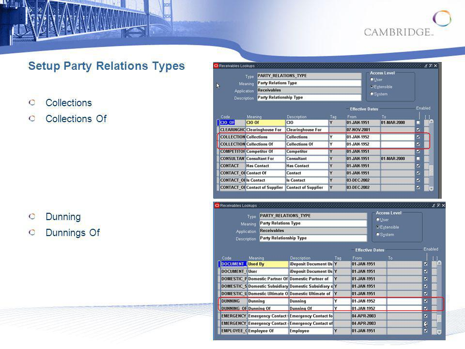 Setup Party Relations Types
