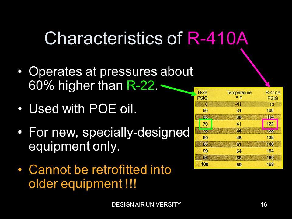 Characteristics of R-410A
