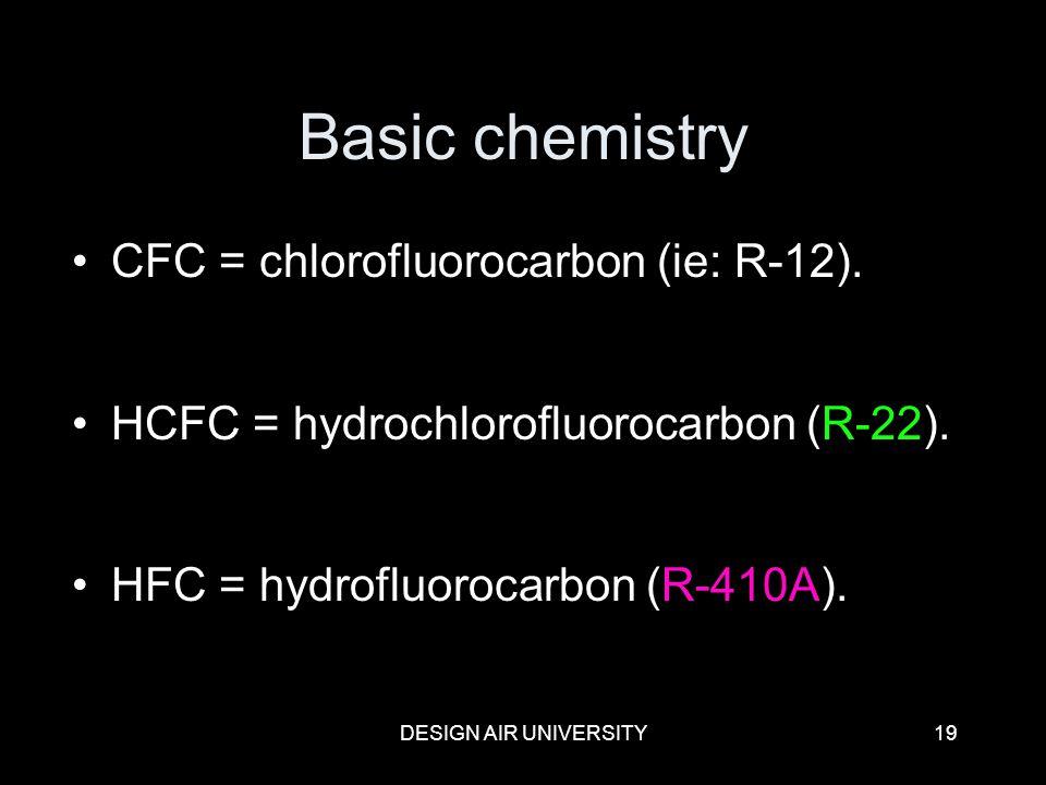 Basic chemistry CFC = chlorofluorocarbon (ie: R-12).