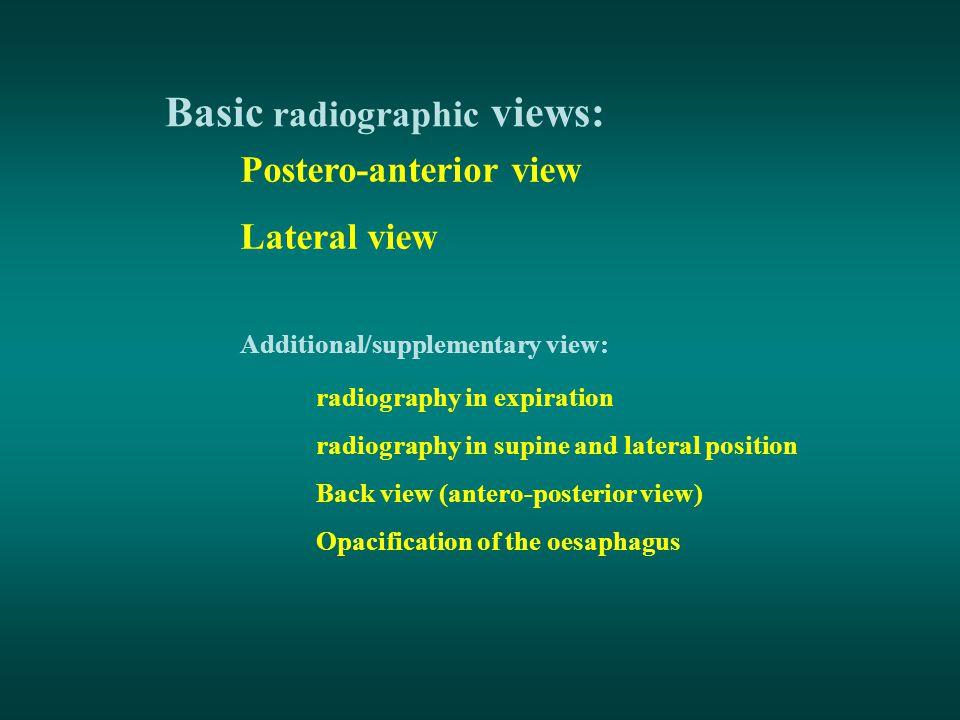 Basic radiographic views: