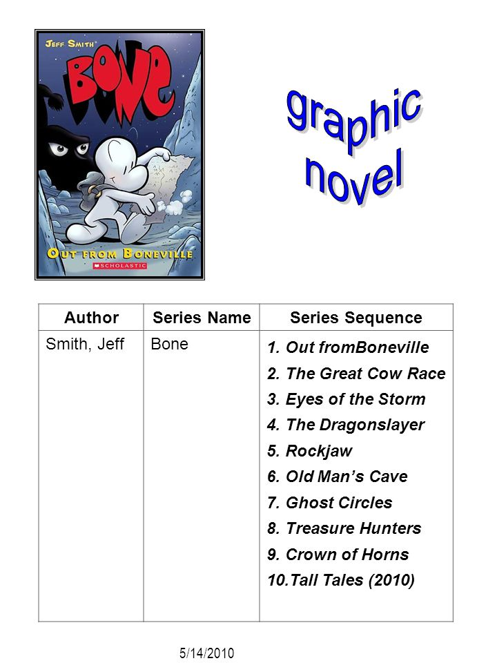 graphic novel Author Series Name Series Sequence Smith, Jeff Bone